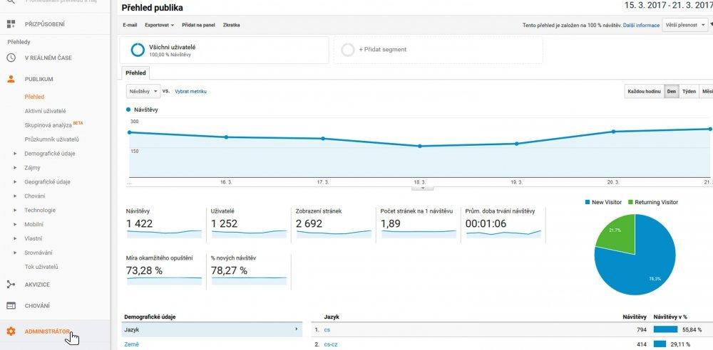 Nastavení účtu v Analytics